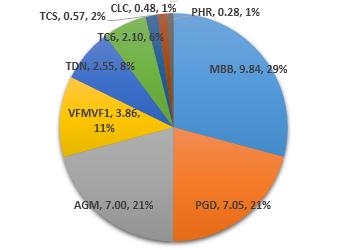 Quản lý quỹ Hùng Việt: 85% tài sản là tiền gửi ngân hàng (2)