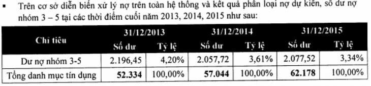 Hậu PVF hủy niêm yết: Chờ động thái của 2 quỹ ETF (3)