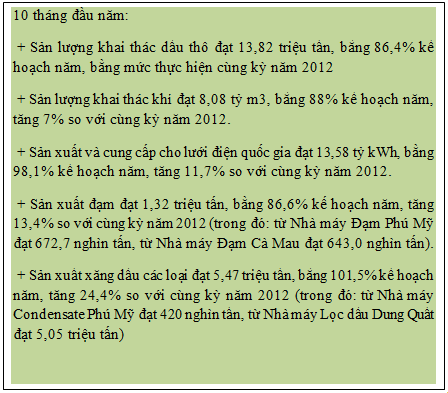 10 tháng đầu năm, Tập đoàn dầu khí Việt Nam hoàn thành 97% kế hoạch doanh thu (1)
