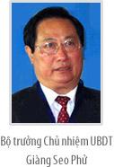 Tóm tắt tiểu sử các Phó Thủ tướng, Bộ trưởng và các thành viên khác của Chính phủ (23)