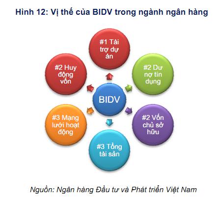 BIDV công bố bản cáo bạch (1)