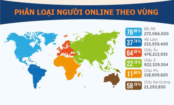 Bạn có biết mọi người đang ở đâu và làm gì trên mạng không?