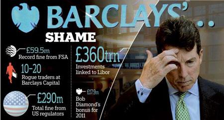 9 sự kiện tài chính quốc tế nổi bật năm 2012 (4)