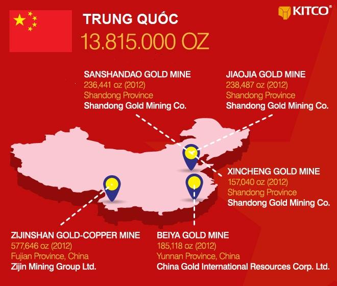 Trung Quốc vẫn là nước sản xuất vàng lớn nhất thế giới (1)