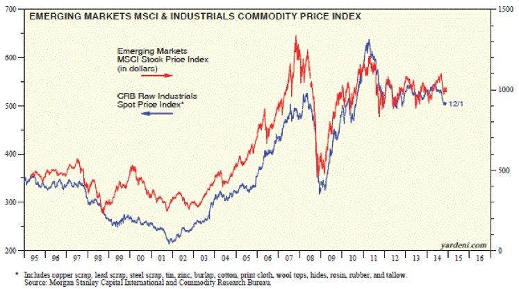 Giá dầu giảm: Không chỉ là câu chuyện dư cung? (2)