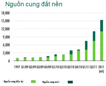 """Đà Nẵng: 3.434 tỉ đồng từ sai phạm đất đai và những dự án """"khủng"""" (1)"""