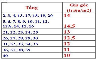 tiet-lo-thong-tin-dong-troi-ve-du-an-ct11-kim-van-kim-lu
