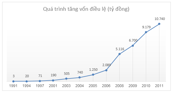 [Hồ sơ] Gia đình ông Đặng Văn Thành nắm giữ những tài sản gì? (4)