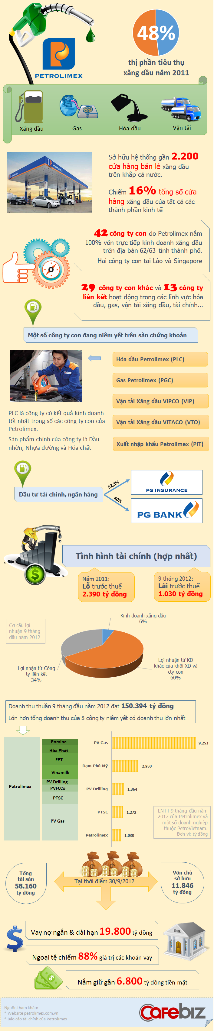 [Infographic] Những con số