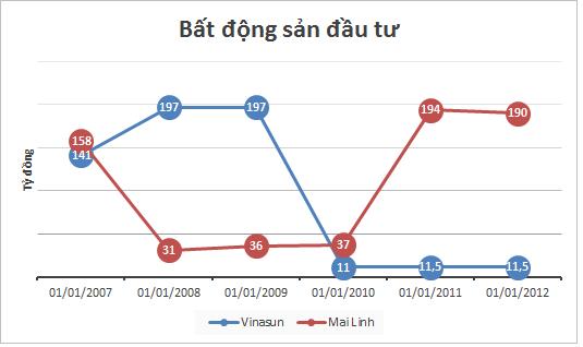 [Hồ sơ] Chủ tịch Vinasun Đặng Phước Thành: Ông vua mới trên thị trường taxi (2)