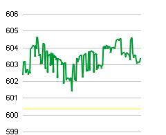Thị trường đuối sức về cuối ngày, cổ phiếu đầu cơ hút dòng tiền (2)