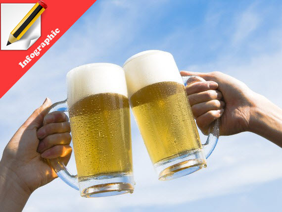 [Infographic] Người châu Á uống những loại bia gì?