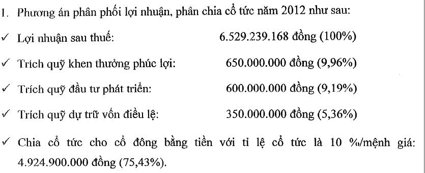 ONE: Thông qua kế hoạch chi cổ tức 10% năm 2013 (1)