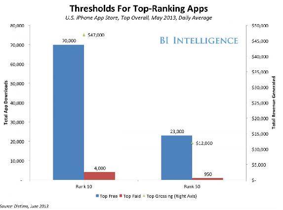 Ứng dụng trên Mobile: Cuộc chiến 50 chọi 1 triệu (2)