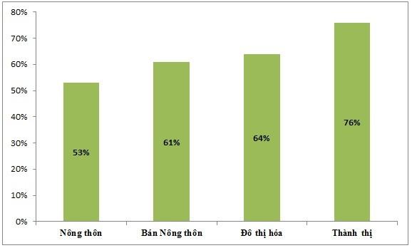 Người Việt nghĩ người khác giàu hơn mình nhờ 'hành vi không chính đáng'? (2)