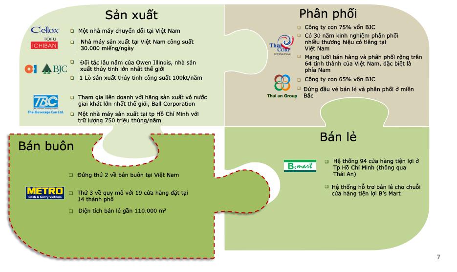 Gia sản 'khủng' của tỷ phú Thái thâu tóm Metro trên đất Việt có gì? (2)