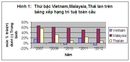 Người Việt Nam hiện nay rất lười, thua cả thời bao cấp (2)