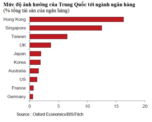 Điều đang đe dọa kinh tế toàn cầu ảnh 5
