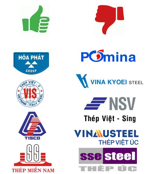 Nhóm đề xuất biện pháp tự vệ gồm có Hòa Phát (HPG), Thép Việt Ý (VIS) cùng 2 thành viên của VNSteel là Tisco (TIS) và Công ty Thép Miền Nam. Trong khi đó nhóm phản đối biện pháp tự vệ gồm có Thép Pomina (POM), Vina Kyoei, NatsteelVina, Vinausteel, SEE Steel và B.C.H
