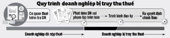 'Nguồn: Ánh Hồng - Đồ họa: NH.Khanh'