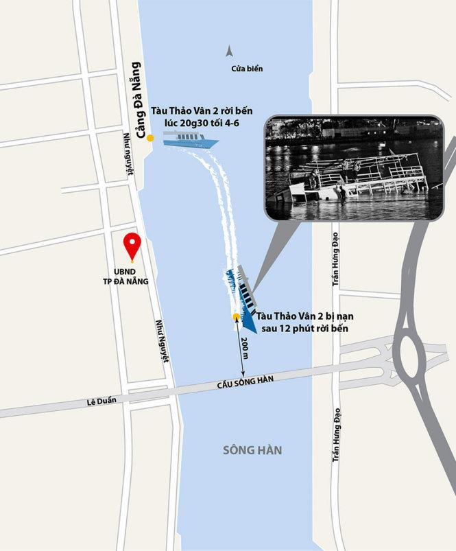 Sơ đồ khu vực tàu Thảo Vân 2 bị nạn - Đồ họa: NHƯ KHANH