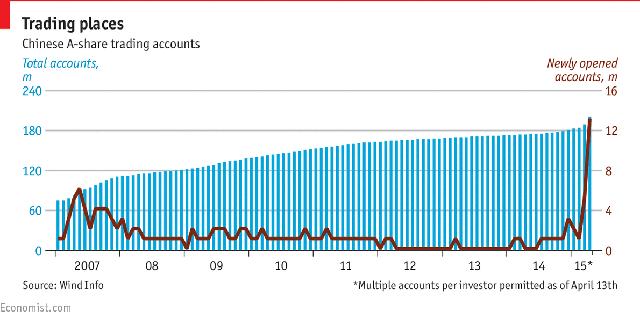 Số lượng tài khoản mới mở