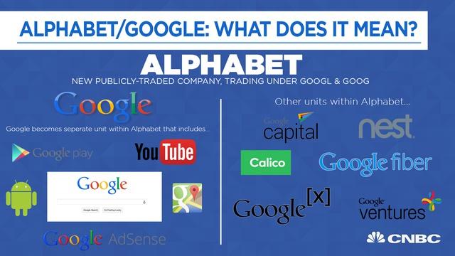Cấu trúc mới của Google (Nguồn: CNBC)