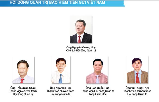 HĐQT Bảo hiểm Tiền gửi Việt Nam hiện nay