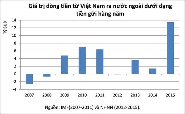 Nguồn: Ông Nguyễn Xuân Thành.