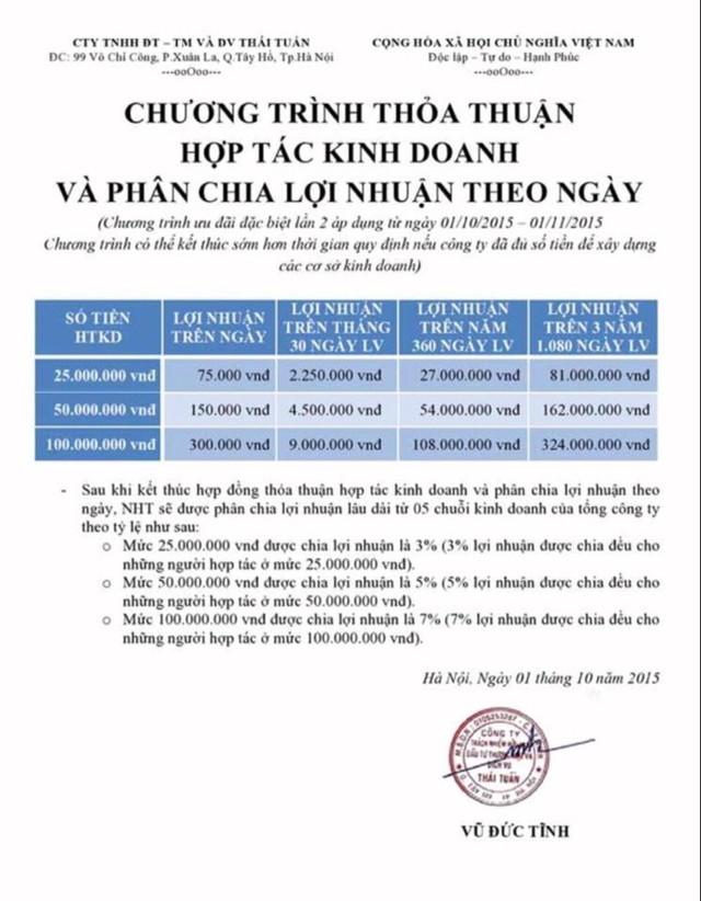 Công văn huy động theo lãi suất ngày của Thái Tuấn.