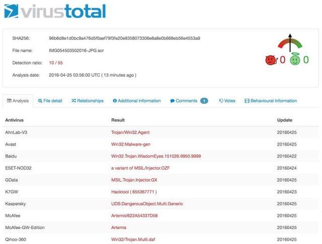 Mẫu mã độc được các chương trình anti-virus nhận dạng - Ảnh: Facebook/Nguyễn Minh Đức