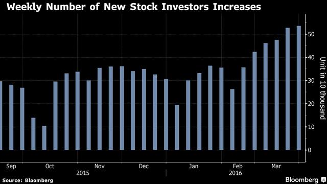 Lượng nhà đầu tư mới tham gia thị trường tăng đều