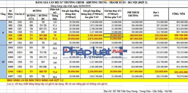 Bảng giá căn hộ chung cư mà người nhận là nhân viên của Sàn Linh Anh cung cấp cho PV.