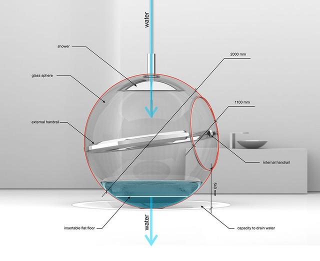 Thông báo các thông số ánh sáng, nhiệt độ, độ ẩm, hương thơm, âm thanh cùng chế độ khử mùi,...