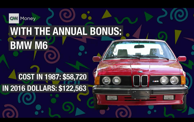 'Và nếu bạn làm tốt, được thưởng, bạn sẽ có thể sở hữu chiếc BMV M6 với trị giá 58.720 USD năm 1987, tương đương với 122.563 USD bây giờ'