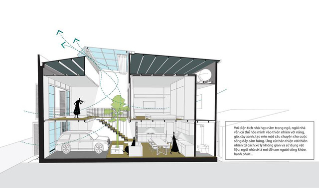 Mô hình ngôi nhà trên bản thiết kế.