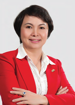 Cao Thị Ngọc Dung
