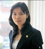 Trần Thị Hà Giang
