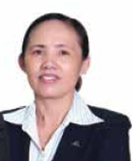 Lê Thị Kim Chung