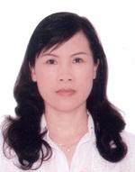 Trần Thị Thanh Hương