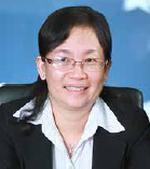 Trịnh Thị Kim Oanh