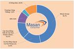 MSN: Lãi ròng quý 4 giảm gần 85%, năm 2012 đạt doanh thu thuần gần 10.400 tỷ đồng