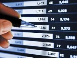 CTCP Quản lý quỹ Việt Tín bị phạt 115 triệu đồng