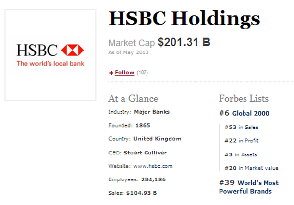 6. HSBC Holdings