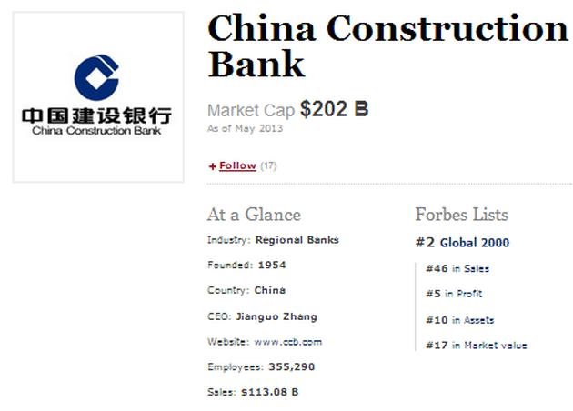 2. China Construction Bank - Ngân hàng Xây dựng Trung Quốc