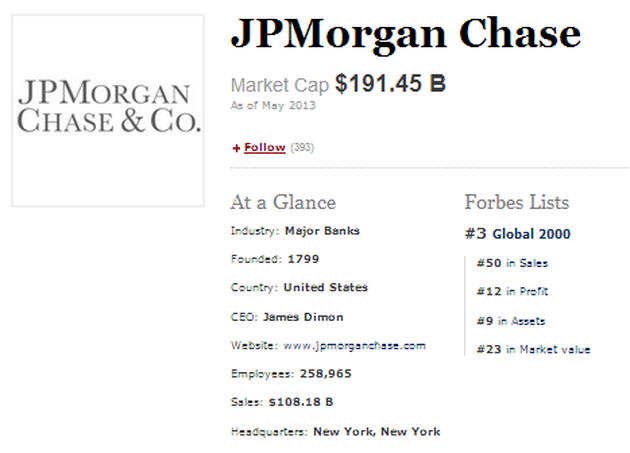 3. JPMorgan Chase