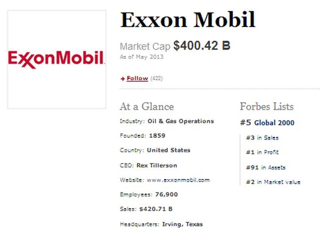 5. Exxon Mobil