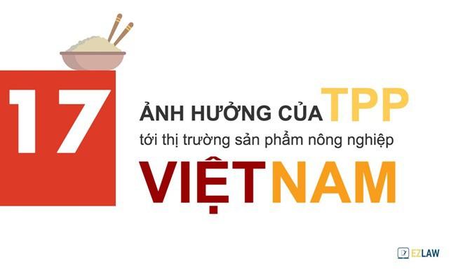 TPP ảnh hưởng thế nào đến nông nghiệp Việt Nam?