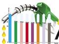 """Xăng dầu 7 lần giảm giá, hàng hóa """"ăn theo"""" vẫn tăng"""