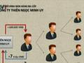 Bán hàng đa cấp: Có hay không hành vi lừa đảo?